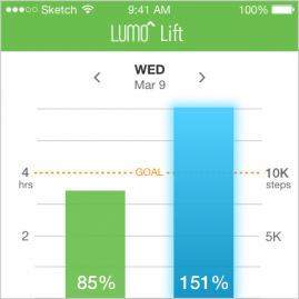 Lumo Lift App Redesign